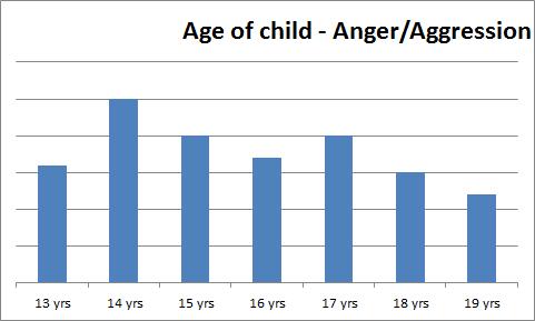 anger_2013